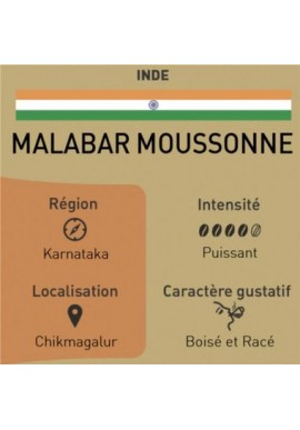 INDES MALABAR MOUSSONE